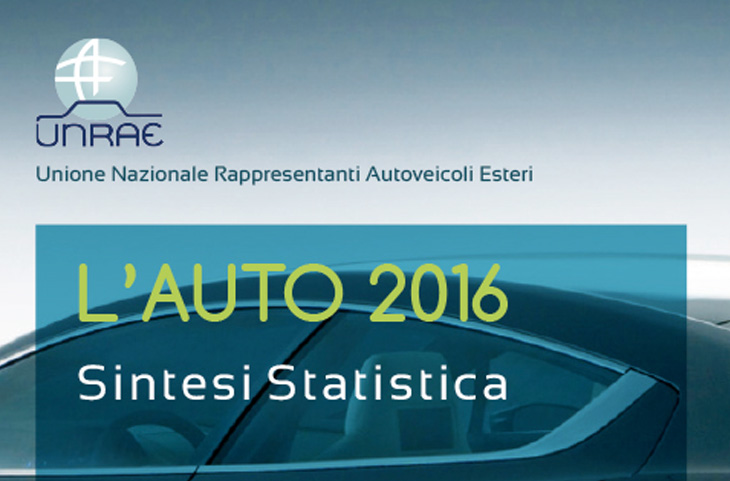 Annual Report e Sintesi Statistica 2016